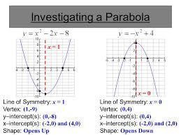 3 investigating a parabola x