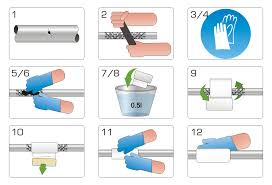 fix pvc pipe leak. Simple Pipe FastSeal Water Activated Tape For Pipe Repair Sale U2013 Emergency Pipe  Repair Manufacturer From China 107315553 To Fix Pvc Leak W