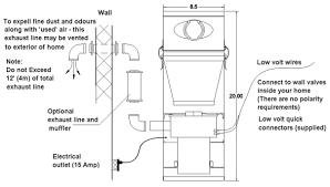 allegro rv central vacuum mounting instructions