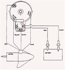 wiring diagram for 12 24 volt trolling motor the wiring diagram minn kota 12 volt wiring diagram questions answers wiring diagram · trolling motor electrical