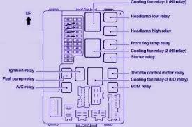 nissan altima fuse box diagram image 50cc cy50 a wiring diagramcycar wiring diagram pictures database on 2003 nissan altima fuse box diagram