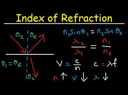 speed of light equation chemistry. snell\u0027s law \u0026 index of refraction - wavelength, frequency and speed light equation chemistry
