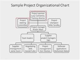 Org Chart In Word Fresh Excellent Organisational Chart Templates ...