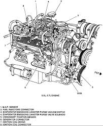 automotive engine compartment parts and connection diagram motor engine diagram