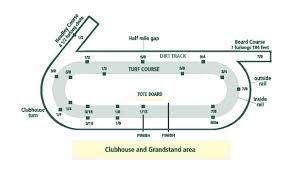 Track Configuration Keeneland