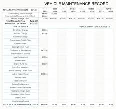 company vehicle maintenance log vehicle maintenance schedule template download car checklist