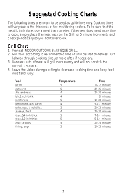 Suggested Cooking Charts Grill Chart George Foreman