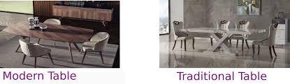 modern furniture store. Modern Furniture Store