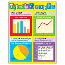 All Types Of Graphs And Charts Chart Types Of Graphs T 38123