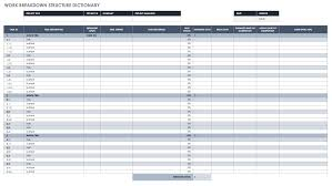 Clinical Trial Gantt Chart All About Work Breakdown Structures Wbs Smartsheet Ment