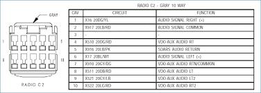 1997 dodge dakota radio wiring diagram wiring diagrams schematics 1995 dodge dakota radio wiring diagram 2000 dodge ram stereo wiring diagram pores co schematics 89 dodge ram van 2002 dodge dakota radio wiring diagram dodge dakota radio wiring diagram