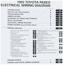 1992 toyota camry radio wiring diagram sample for excellent toyota 1992 toyota camry radio wiring diagram sample for excellent toyota yaris 2007 radio wiring diagram
