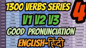 V1 V2 V3 Chart Verbs Three Forms Of Verbs In English And Hindi V1 V2 V3 Learn Verbs In English In Hindi