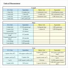 30 Liquid Measurement Conversion Chart Tate Publishing News