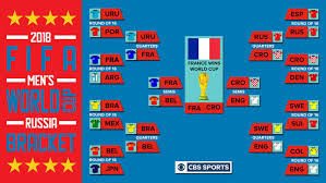 Russia 2018 World Cup Standings Bracket Scores Full