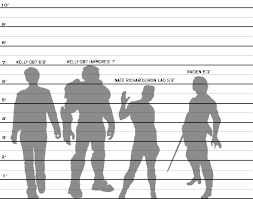 Height Chart With People Blacesprodor Standard Height And Weight Chart For