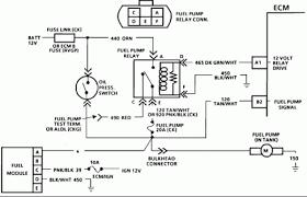 electrical wiring 1991 chevy blazer wiring schematic free 98 s10 trailer wiring harness at Chevy S10 Trailer Wiring Diagram