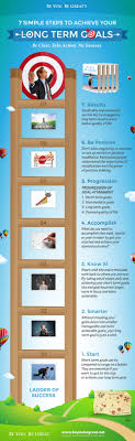 infographic steps to achieve your long term goals be you be long term goals