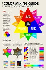 Paint Colour Mixing Chart Pdf Ryb Color Mixing Chart Guide Poster Tool Formula Pdf White