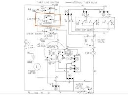 magic chef gas furnace control wiring diagram magic chef wall oven magic chef furnace wiring diagram auto electrical wiring diagram on magic chef wall oven parts