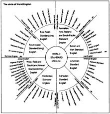 4 Mcarthurs Circle Of World English 1987 Download