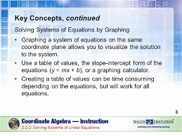 key concepts continued solving systems of equations by graphing graphing a system of equations on