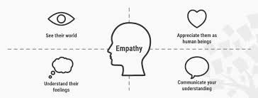 Design Thinking Chart Stage 1 In The Design Thinking Process Empathise With Your