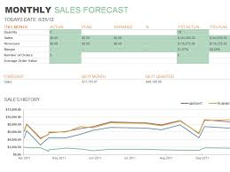 sales report example excel sales forecast report template microsoft excel templates