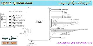 cobra alarm wiring diagram images cobra car alarm wiring diagram wiring schematics and diagrams