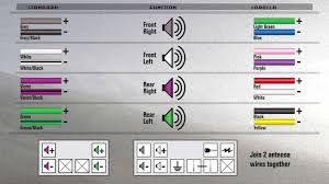 toyota corolla 2006 radio wiring diagram car stereo radio wiring 2002 Toyota Camry Radio Wiring Diagram toyota corolla 2006 radio wiring diagram toyota corolla car stereo color explained 2003 2004 toyota camry radio wiring diagram