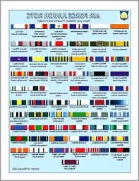 Navy Medals Chart Military Decorations Us