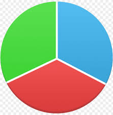 Transparent Pie Chart Three Part Pie Chart Png Image With Transparent Background