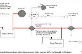 country coach wiring schematic wiring diagram shrutiradio Class A RV Wiring Diagrams at Country Coach Wiring Diagram