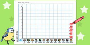 British Garden Birds Chart Garden Bird Sightings Bar Chart Template Garden Bird