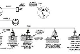 faria trim gauge wiring diagram wiring diagram faria gauges wiring diagram diagrams