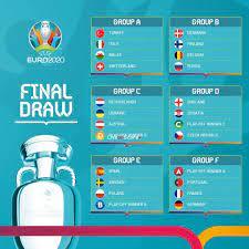 Auslosung der Endrunde der UEFA EURO 2020