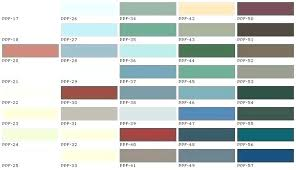 Interior Color Chart Home Depot Paint Color Chart Garethcotter Co
