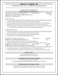 Professional Affiliations For Resume Examples