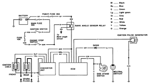 chevy s10 wiring diagram radio wiring diagrams 1991 chevy s10 stereo wiring diagram and hernes