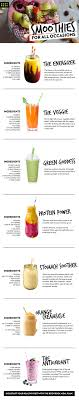 smoothies for all occasions recipes