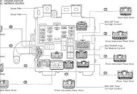 fp diagram 1997 toyota camry fuse box all wiring diagram 93 camry fuse box wiring diagrams best 1996 toyota camry fuse diagram fp diagram 1997 toyota camry fuse box