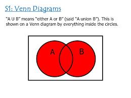 Venn Diagram A U B S1 Venn Diagrams A Venn Diagram Is A Way To Represent Sets Of