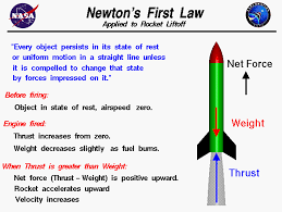 computer drawing of a model rocket which is used to explain newton s first law of motion