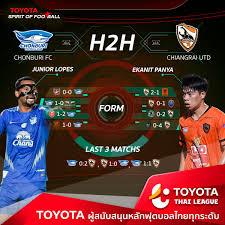 H2H : ชลบุรี เอฟซี VS เชียงราย ยูไนเต็ด... - TOYOTA Spirit of Football