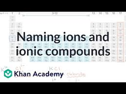 Naming Ions And Ionic Compounds Video Khan Academy