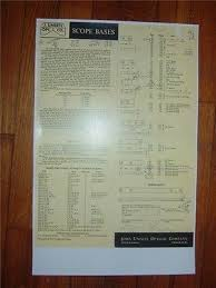 Newly Listed Unertl Scope Base Chart Color Copy On Popscreen