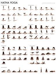 Free Yoga Poses Chart Sun Salutation Chart Printable Sun