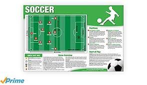 How To Chart A Football Game Soccer Poster Chart Laminated How To Play Soccer British