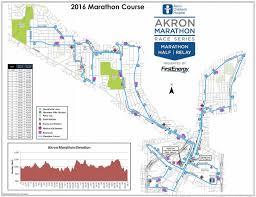 Best Marathons In Ohio Runners Review Ohios Top Races