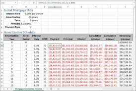 Example Of Mortgage Repayment Calculator Spreadsheet Amortization